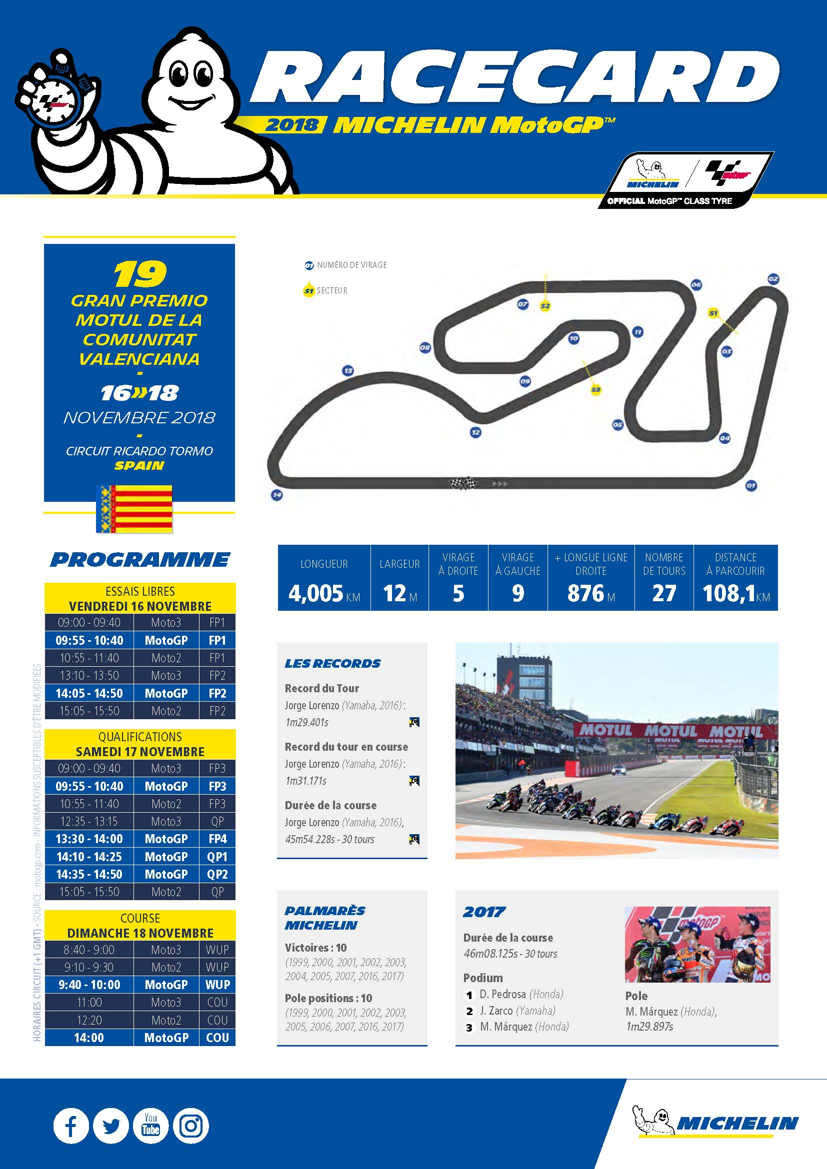 19-Valence_ MICHELIN_MotoGP_Racecard_FR_Page_1