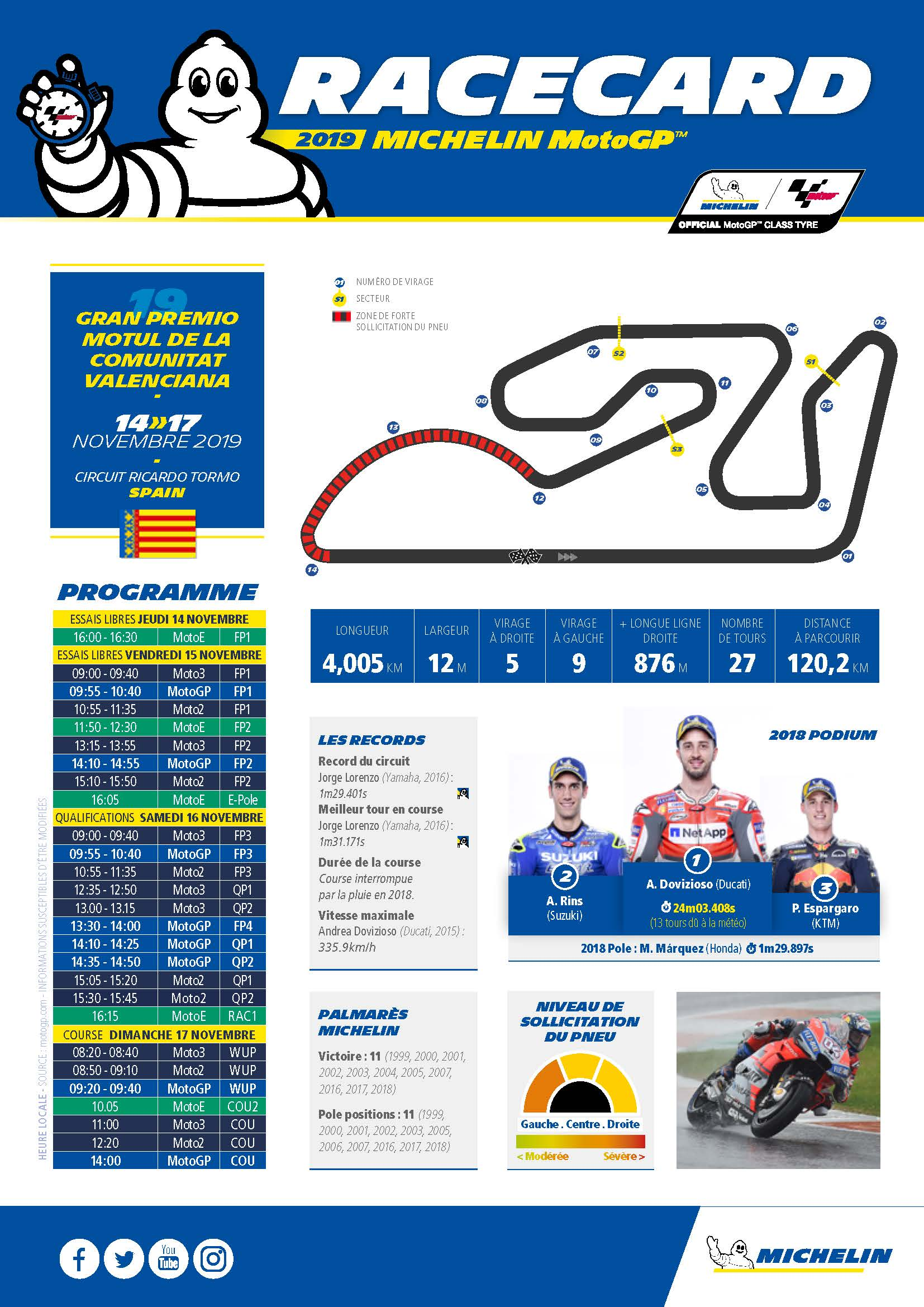 19-ValenceGP_ MICHELIN_MotoGP_Racecard_FR_Page_1