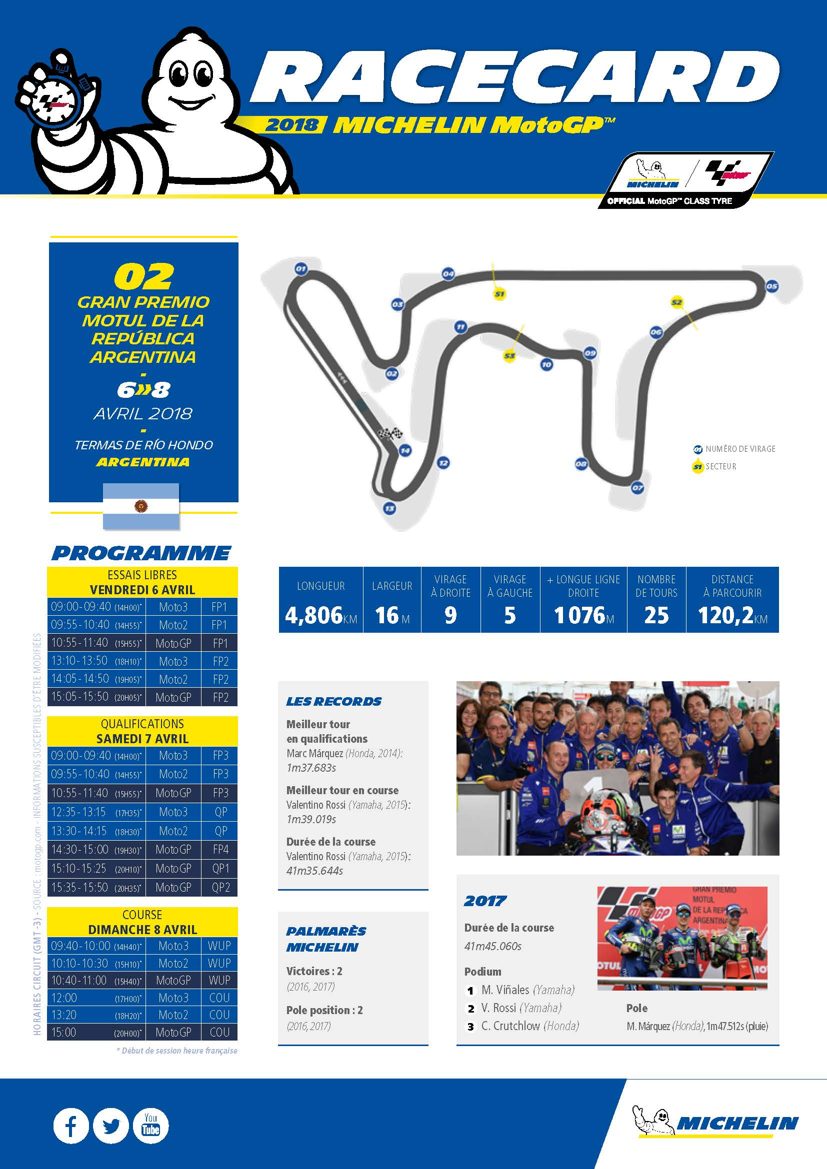 2-ArgentineGP_ MICHELIN_MotoGP_Racecard_FR_Page_1