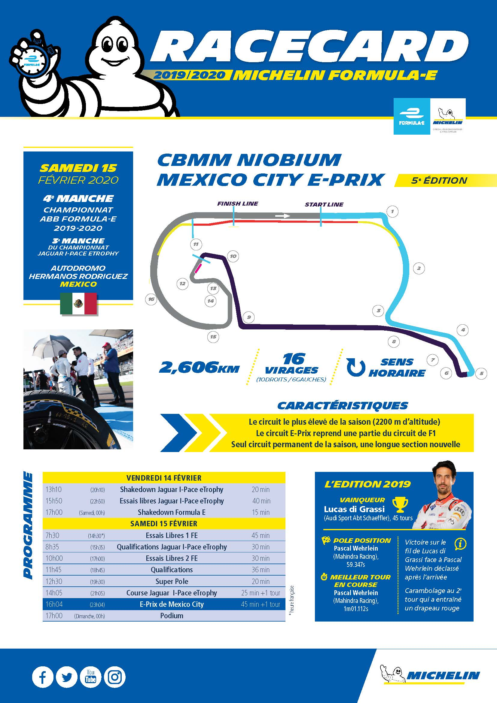 4-Mexico_Michelin_Formulae_Racecard_FR_Page_1