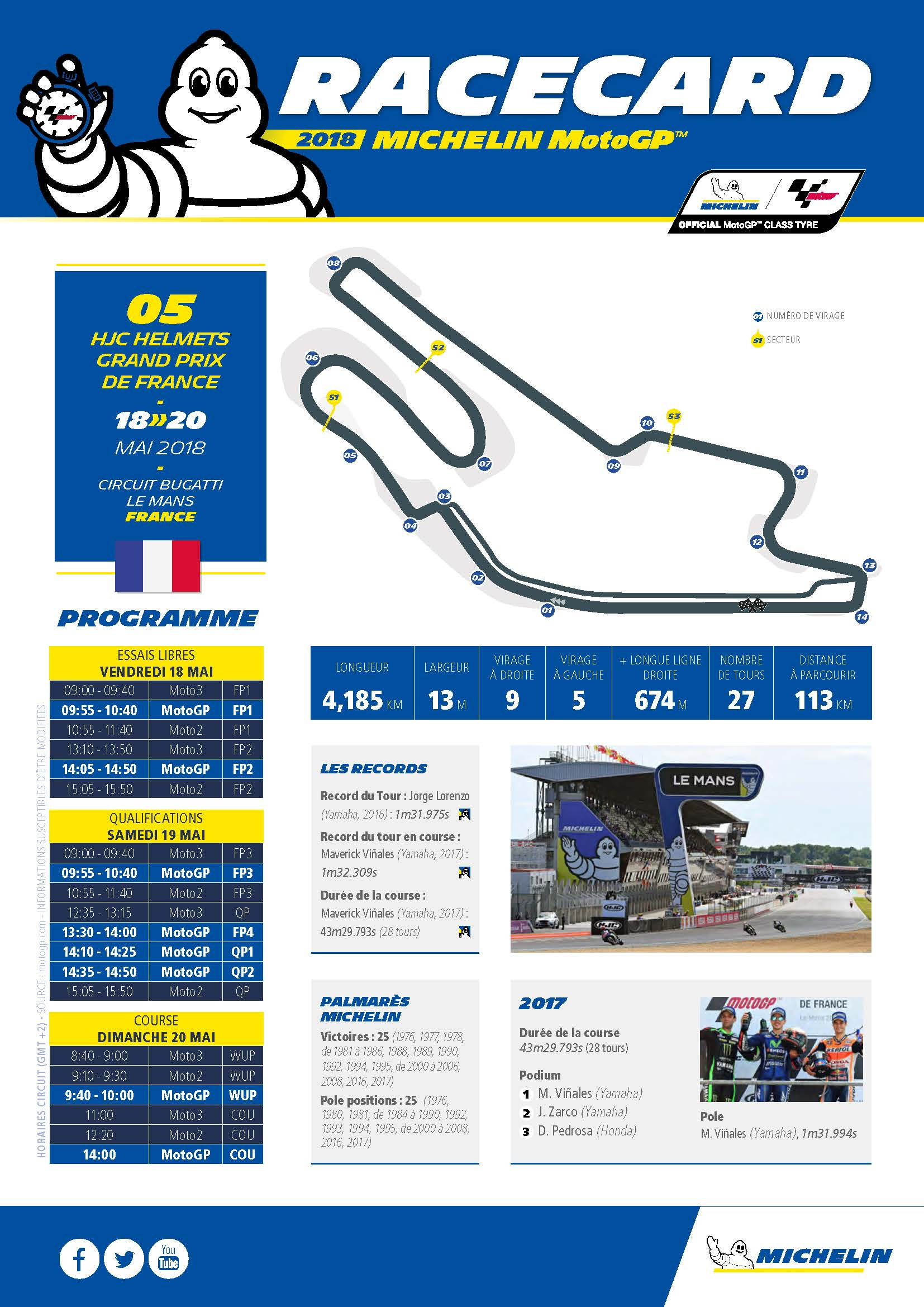 5-FranceGP_ MICHELIN_MotoGP_Racecard_FR_Page_1