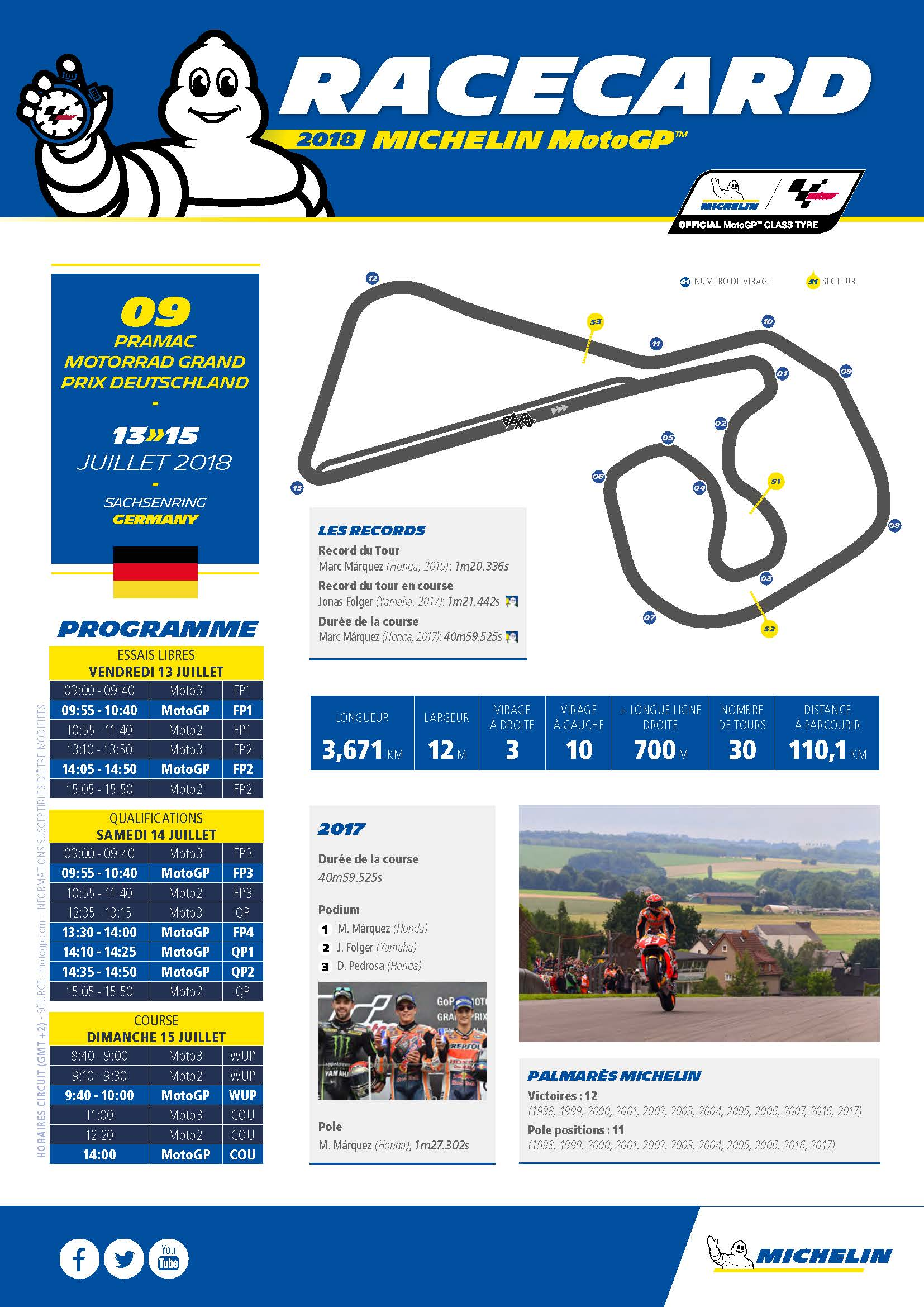 9-AllemagneGP_ MICHELIN_MotoGP_Racecard_FR_Page_1