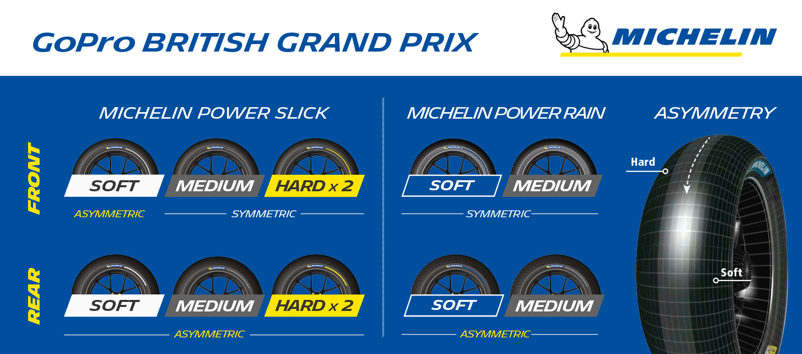 Michelin_BritishGP_TyreAllocation