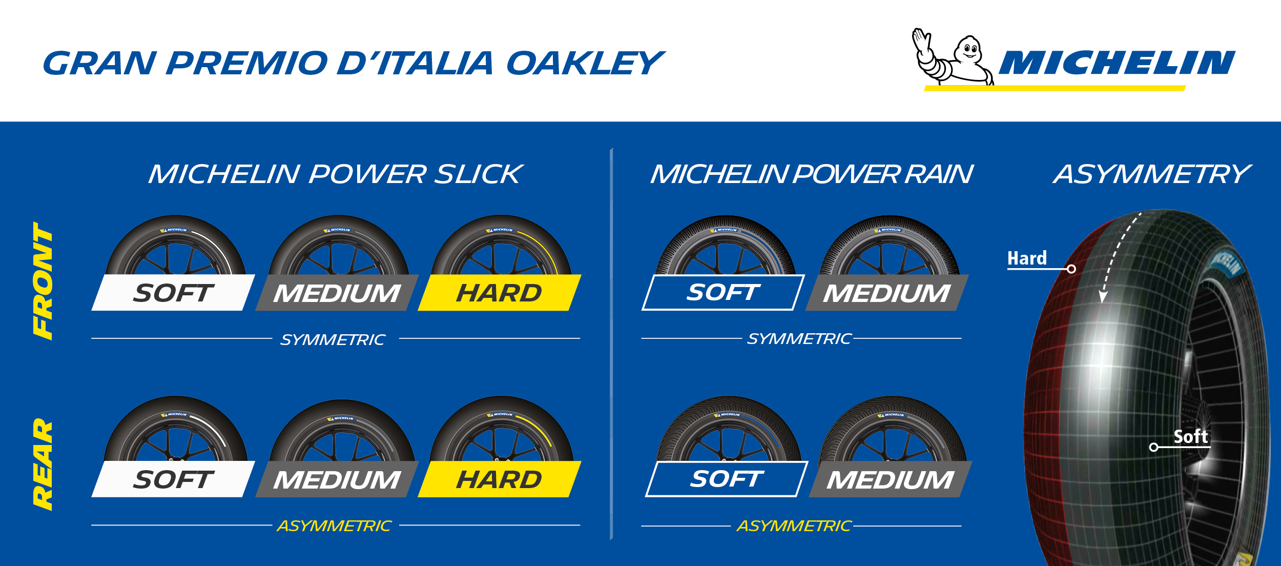 Michelin_ItalyGP_TyreAllocation