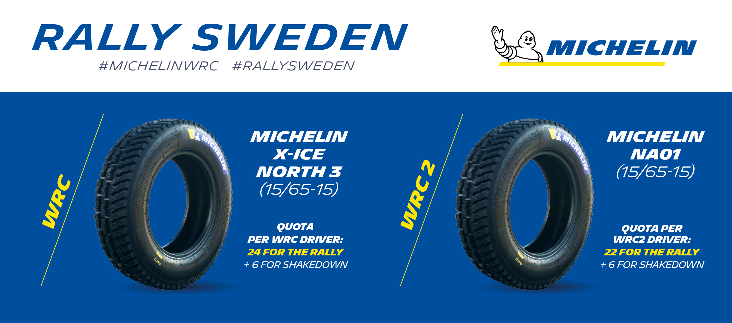 Michelin_SwedenGP_TyreAllocation