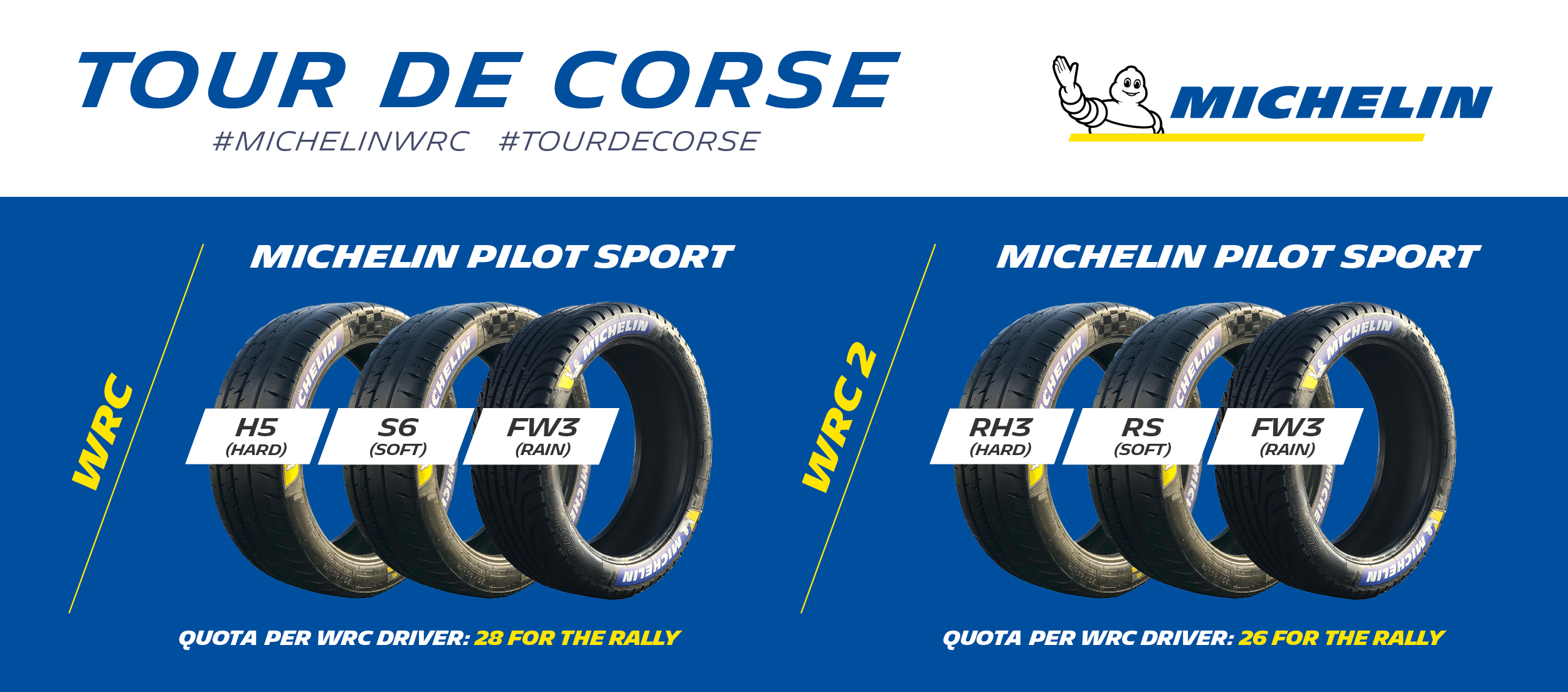 Michelin_Tourdecorse_TyreAllocation